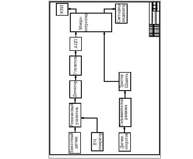 Организационно экономический раздел  На функц схеме нужно показать информационные потоки идущие от одного блока к другому