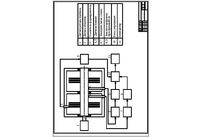 Организационно экономический раздел  Приложение И