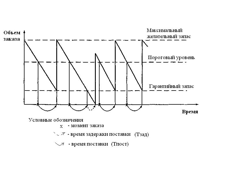 Графическая девушка модель работы системы уз с фиксированным размером заказа как работать веб моделью на дому