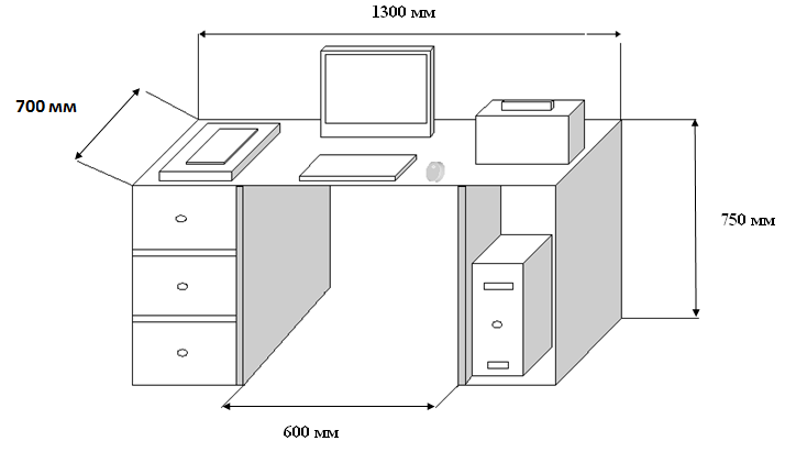 Схема рабочего места конструктора