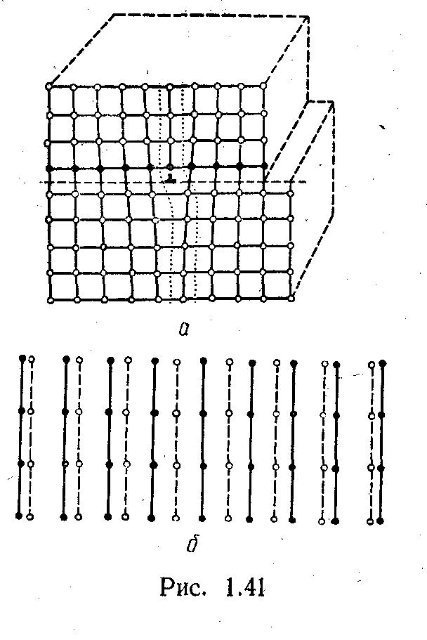 Анизотропия Кристаллов Реферат