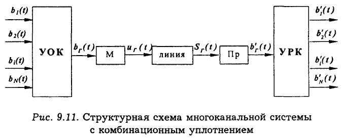 Комбинационная схема последнее сообщение фото 41