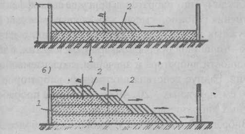 укладка бетонной смеси способы укладки бетонной смеси
