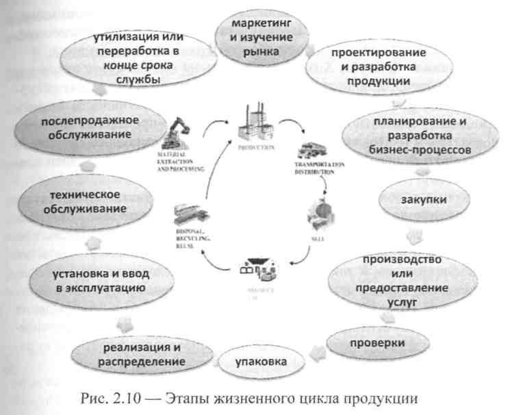 Изображение - Особенности классификации бизнес-процессов img-HftcbD