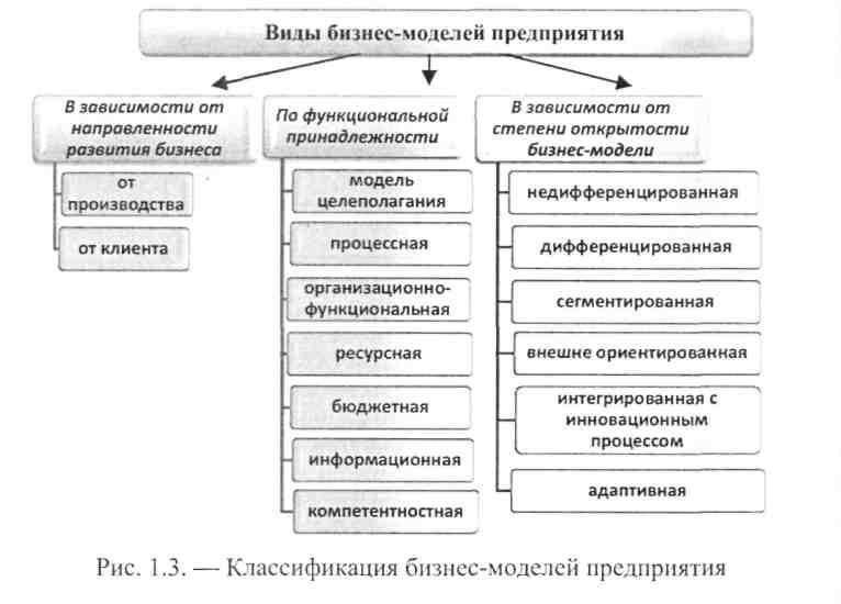 Типология фирм сферы информационного бизнеса реферат 4601