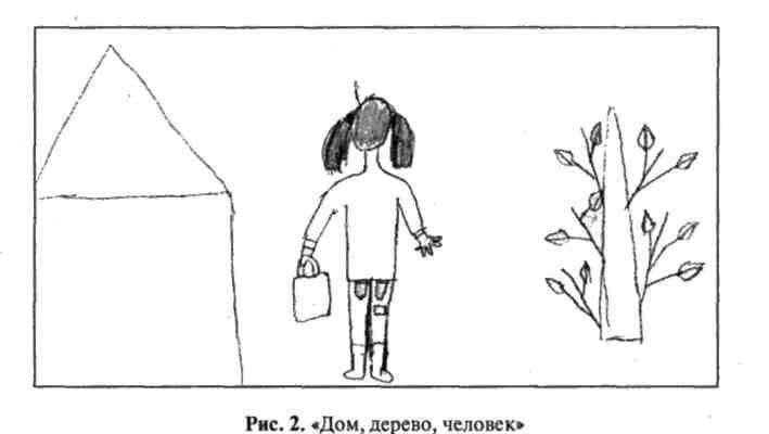 Рисунки по психологии человек дом дерево человек