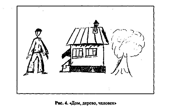 Методика дом дерево человек картинки