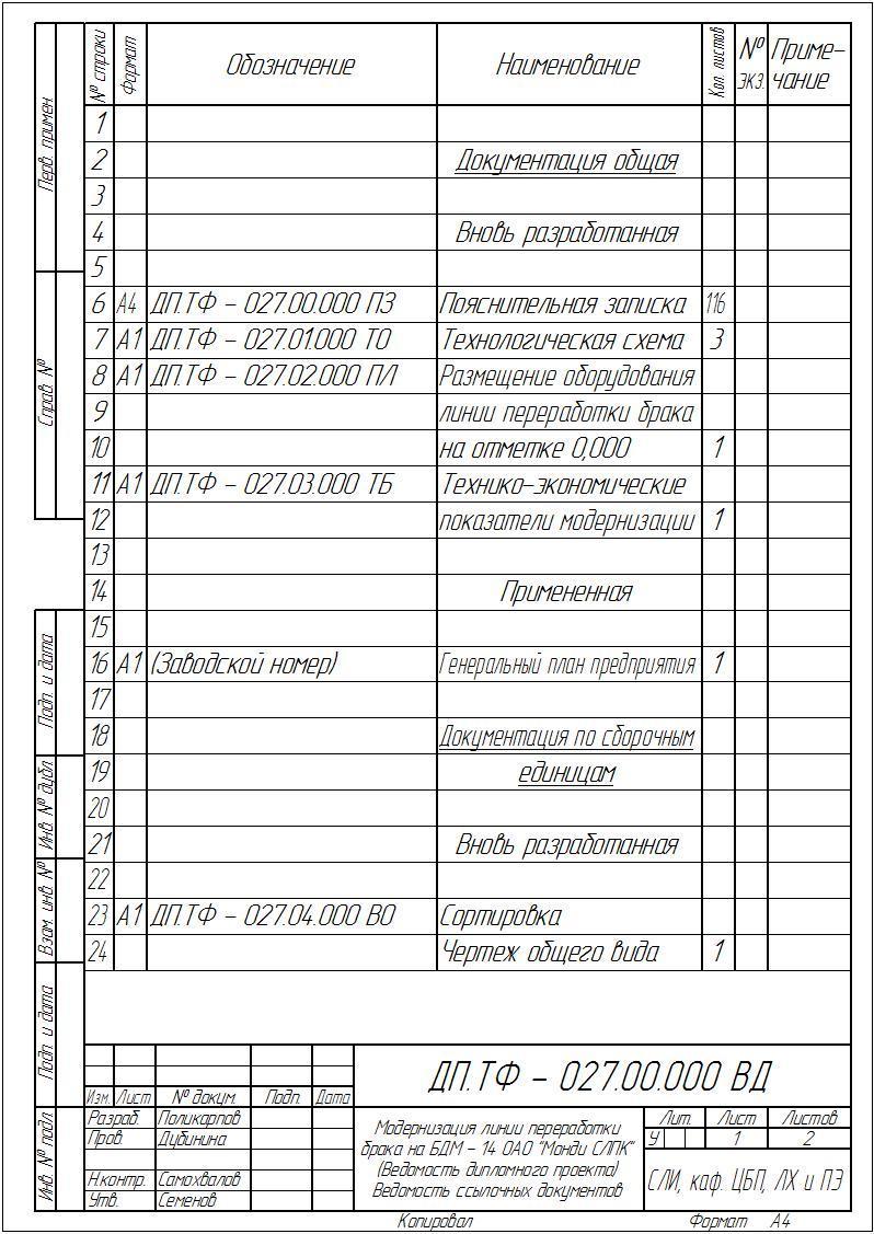 Календарный план выполнения проекта Рисунок В 11 Пример оформления реферата дипломного проекта