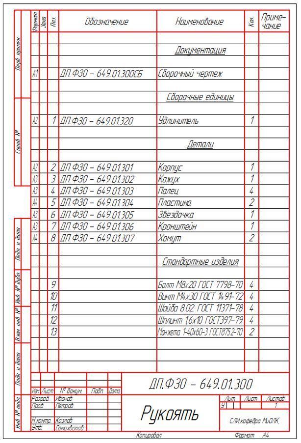 Календарный план выполнения проекта Рисунок В 8 Пример выполнения спецификации на сборочную единицу входящую в изделие