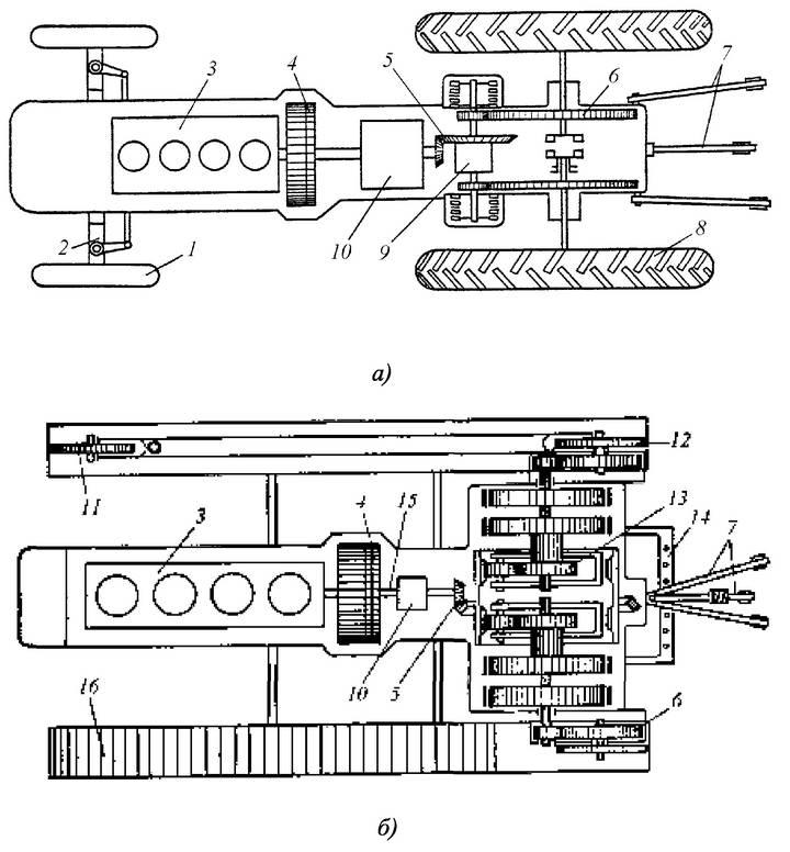Схема трансмиссии колесного трактора 247