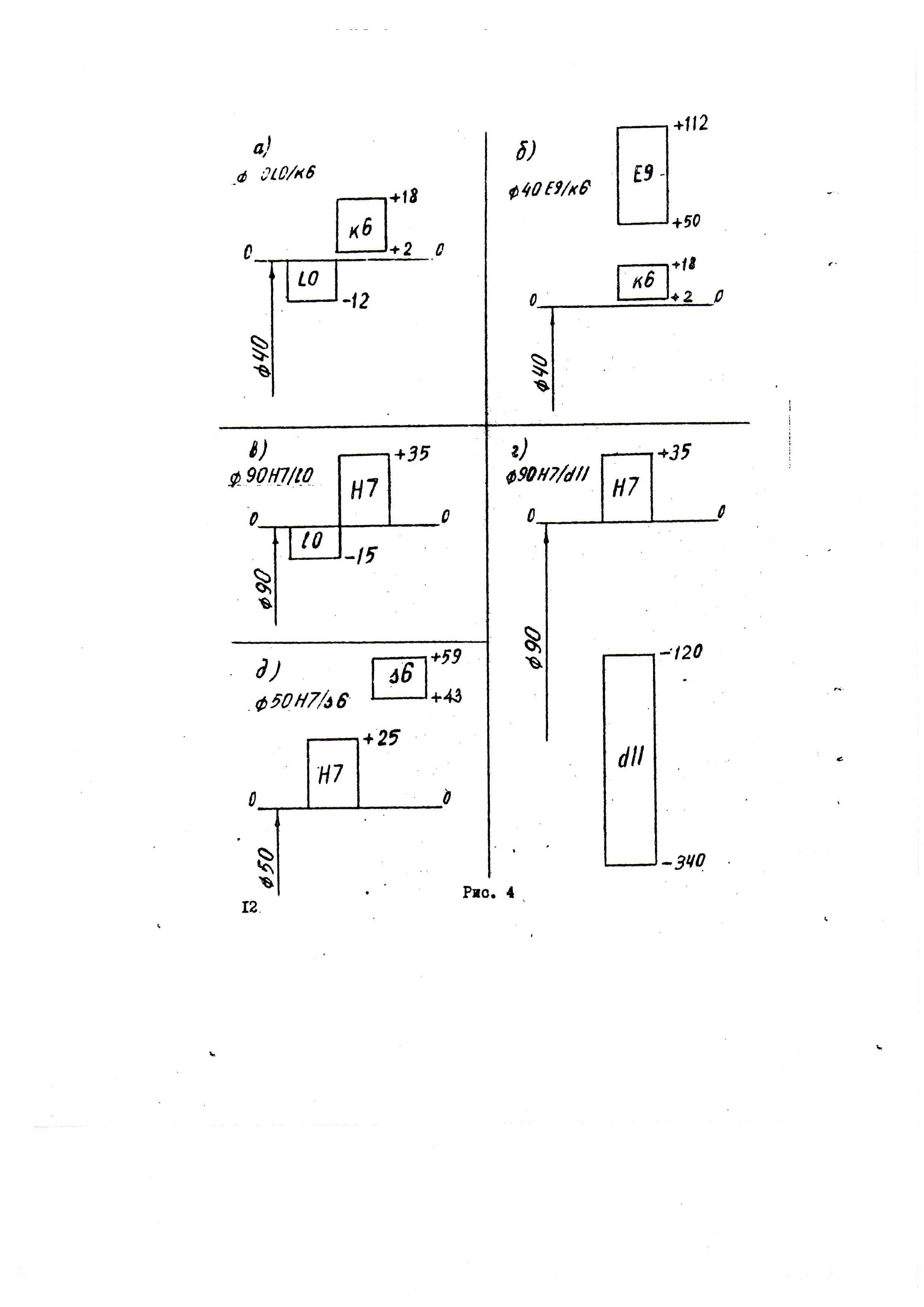 схема нагружения подшипников качения