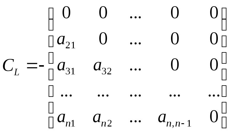 Метод якоби для решения слау c