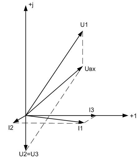 Векторная диаграмма трехфазного тока и напряжения