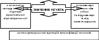 Визначення поняття «злочин» згідно з ч. 1 ст. 11 кримінального кодексу україни: