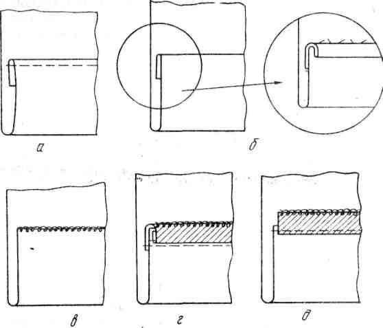 инструкционная карта обработка нижнего среза юбки