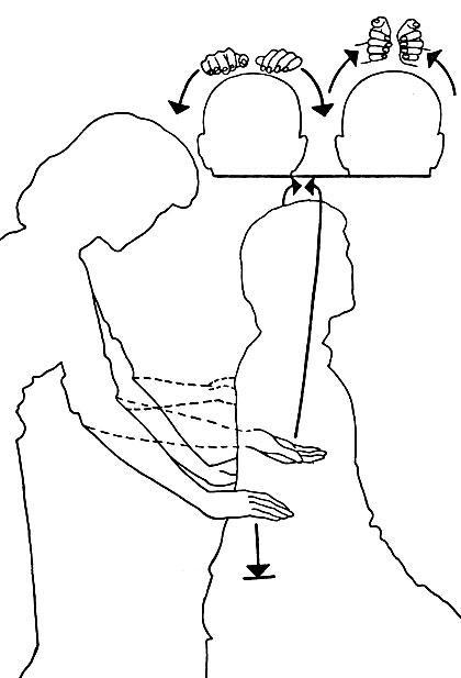 beskontaktnoe-manipulirovanie-seksualnoy-energiey