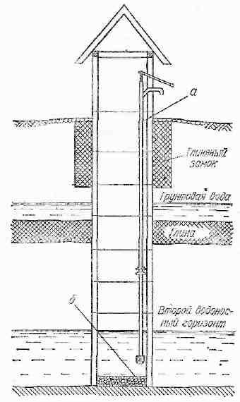 Водонапорная башня емк 100м3
