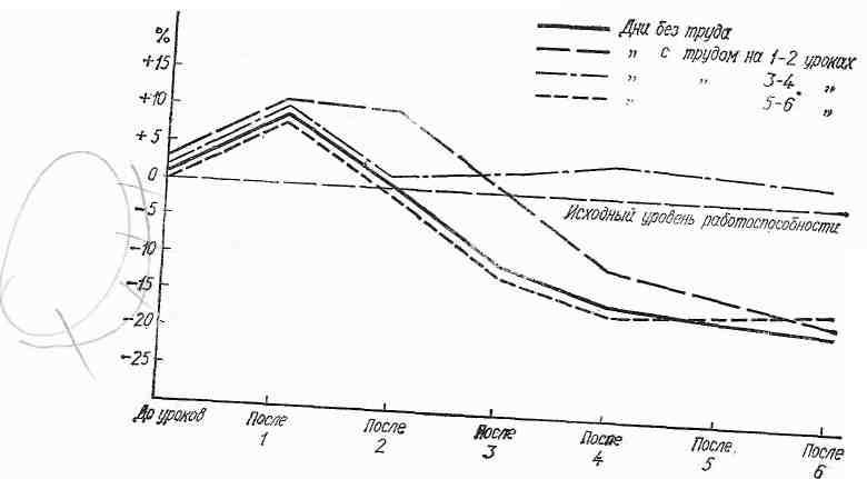 Санитарно гигиенический режим в гинекологии