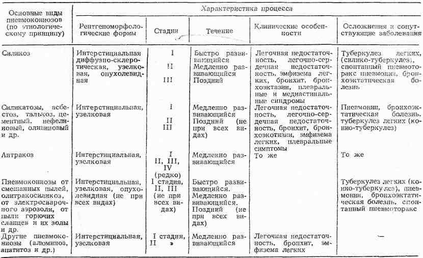 Даценко габович профілактична медицина скачать pdf