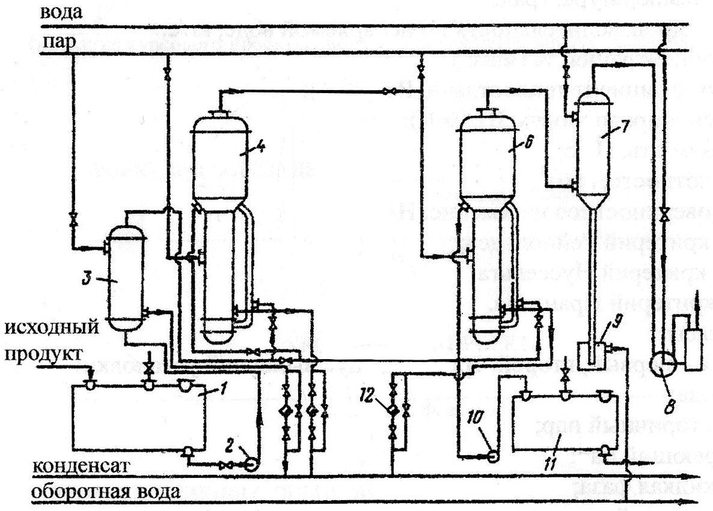 Трехкорпусная выпарная установка технологическая схема фото 214