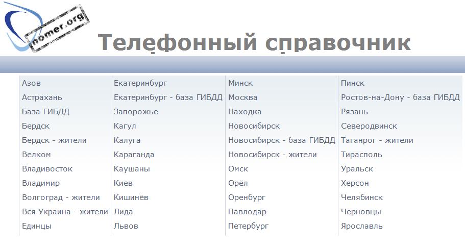 Телефонный справочник пинска и пинского района