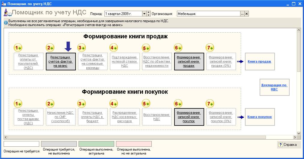 учет входного ндс при экспорте работы Совкомбанк