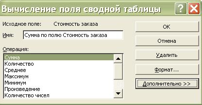как добавить в сводную таблицу столбец с формулой