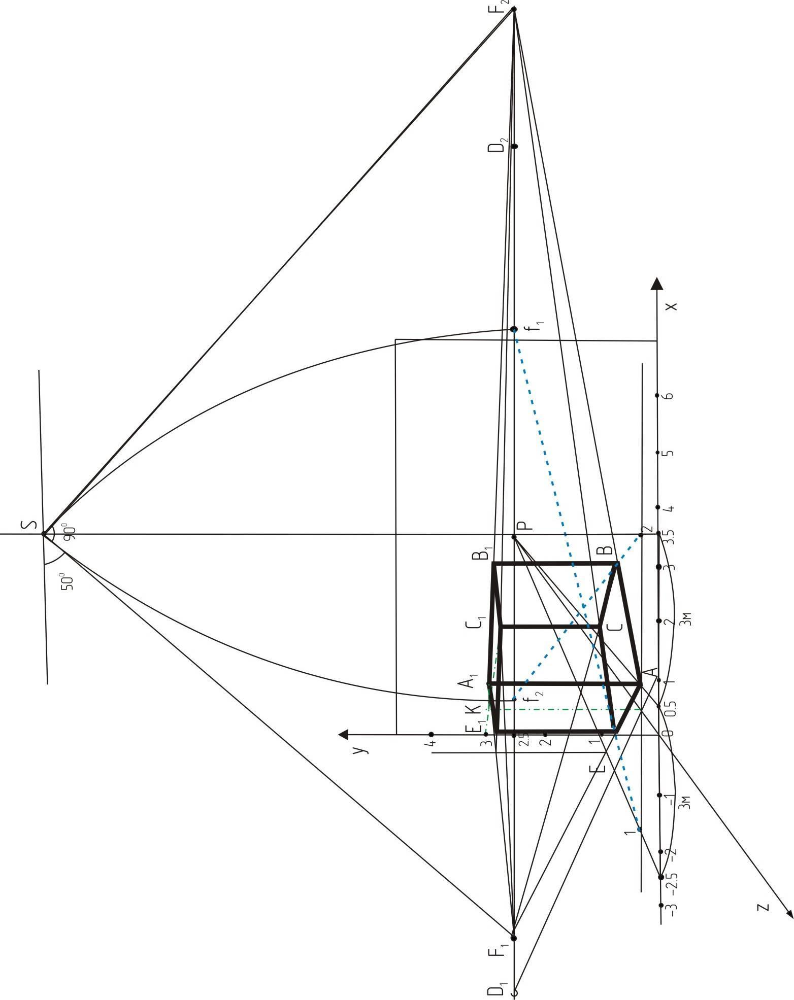 Контрольные вопросы Перспектива пирамиды