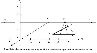 Деление отрезка прямой на равные и пропорциональные части Все лучи проведенные в точку f из точек делящих отрезок на части разделят отрезок АВ в перспективе на такие же части