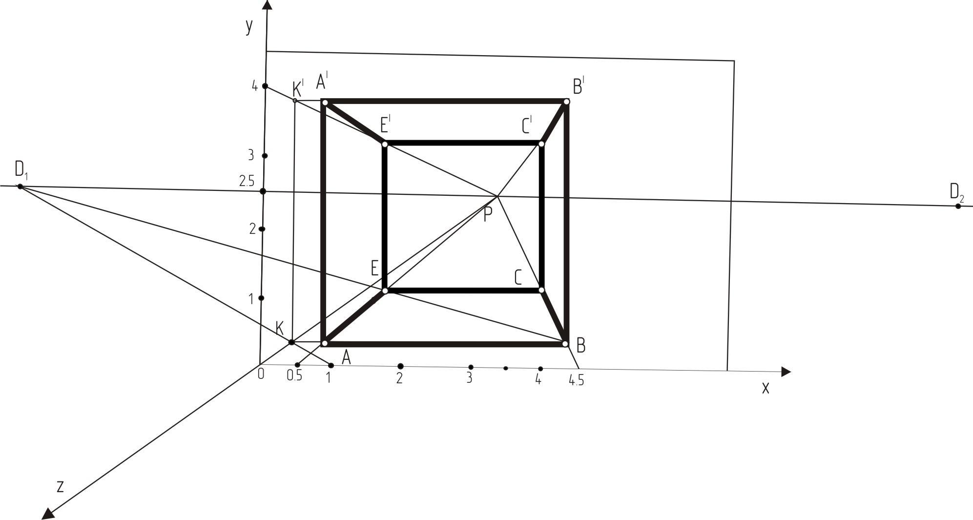 Контрольные вопросы Перспектива вертикально стоящего куба четыре стороны которого расположены параллельно картине