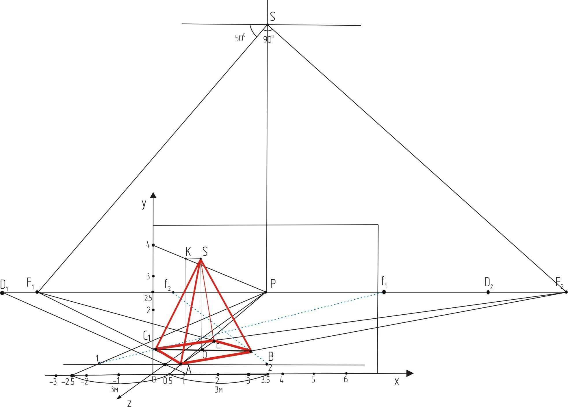 Контрольные вопросы Перспектива правильной четырехугольной пирамиды sabСe стоящей на горизонтальной плоскости под произвольным углом к картине
