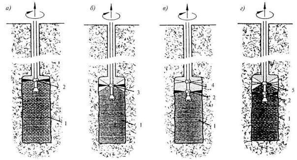 Струйная цементация грунтов реферат 3873