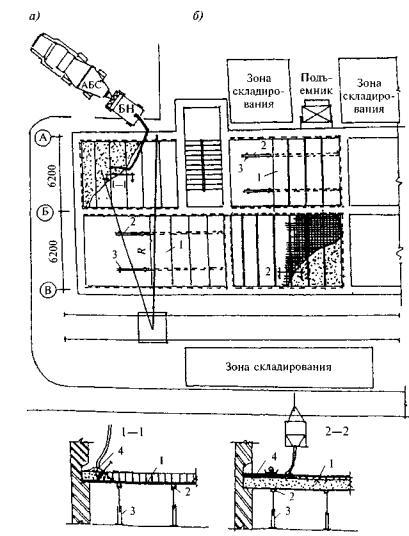 Технология несъемной железобетонной завод жби кузнецово