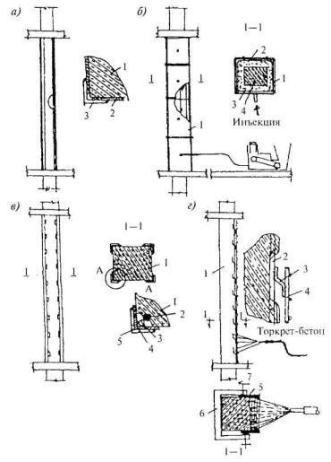 Железобетонных колон липецк заводы жби