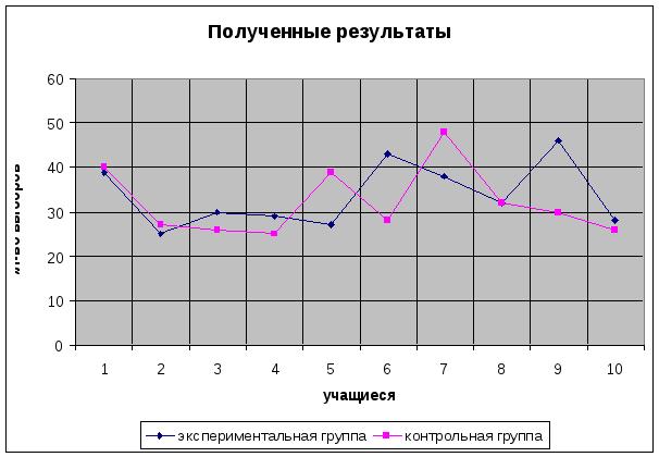КатегорияМетодики  Psylabinfo