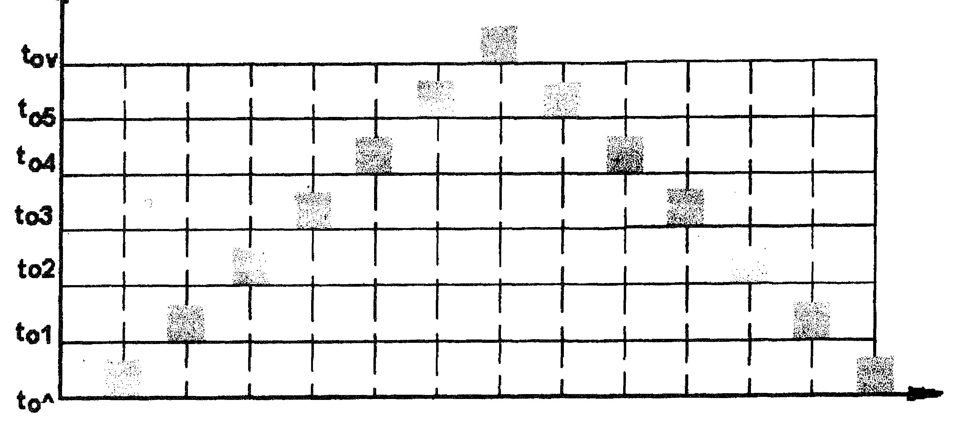 маятниковая схема движения