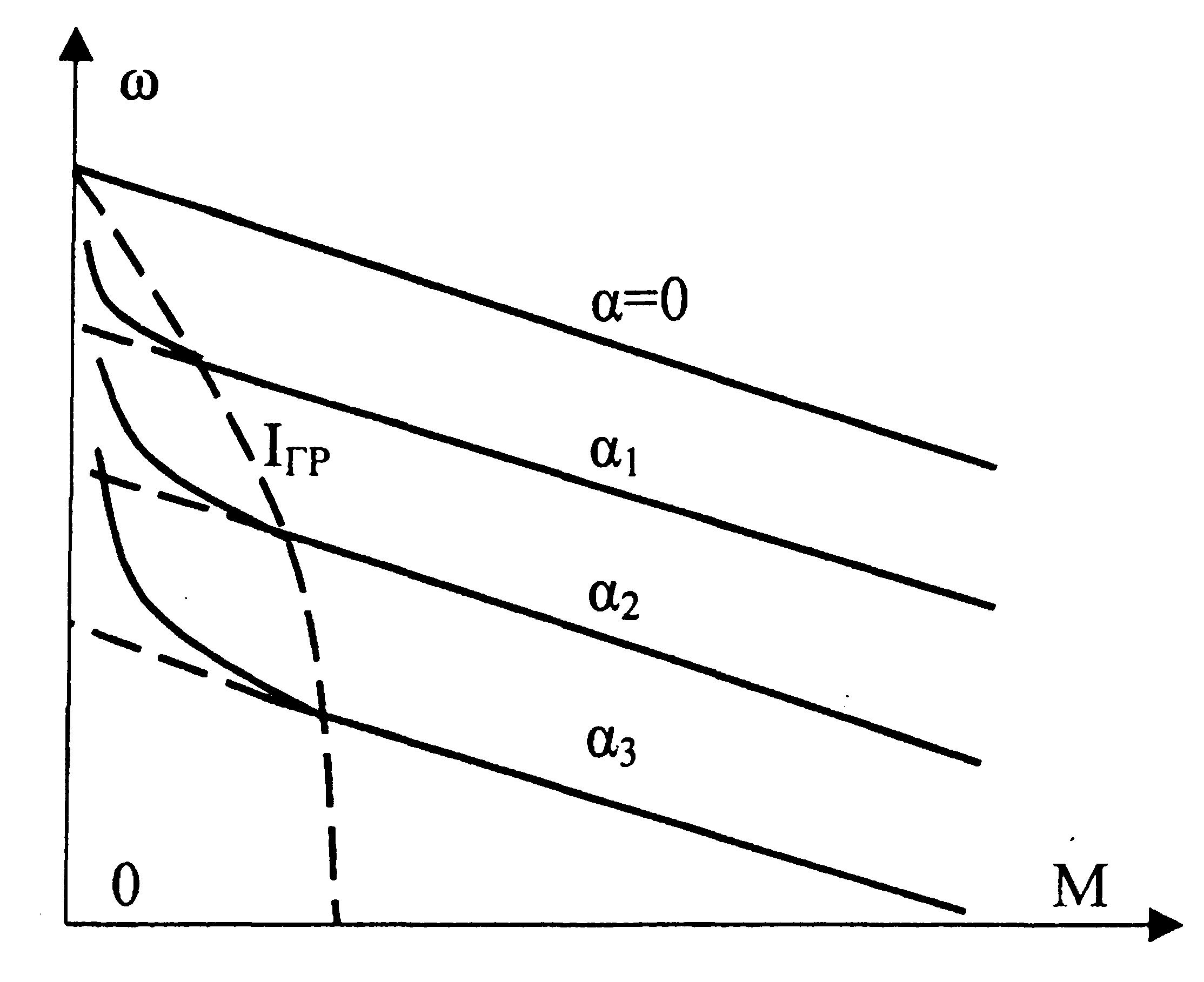 реверсная схема электродвигателя постоянного тока