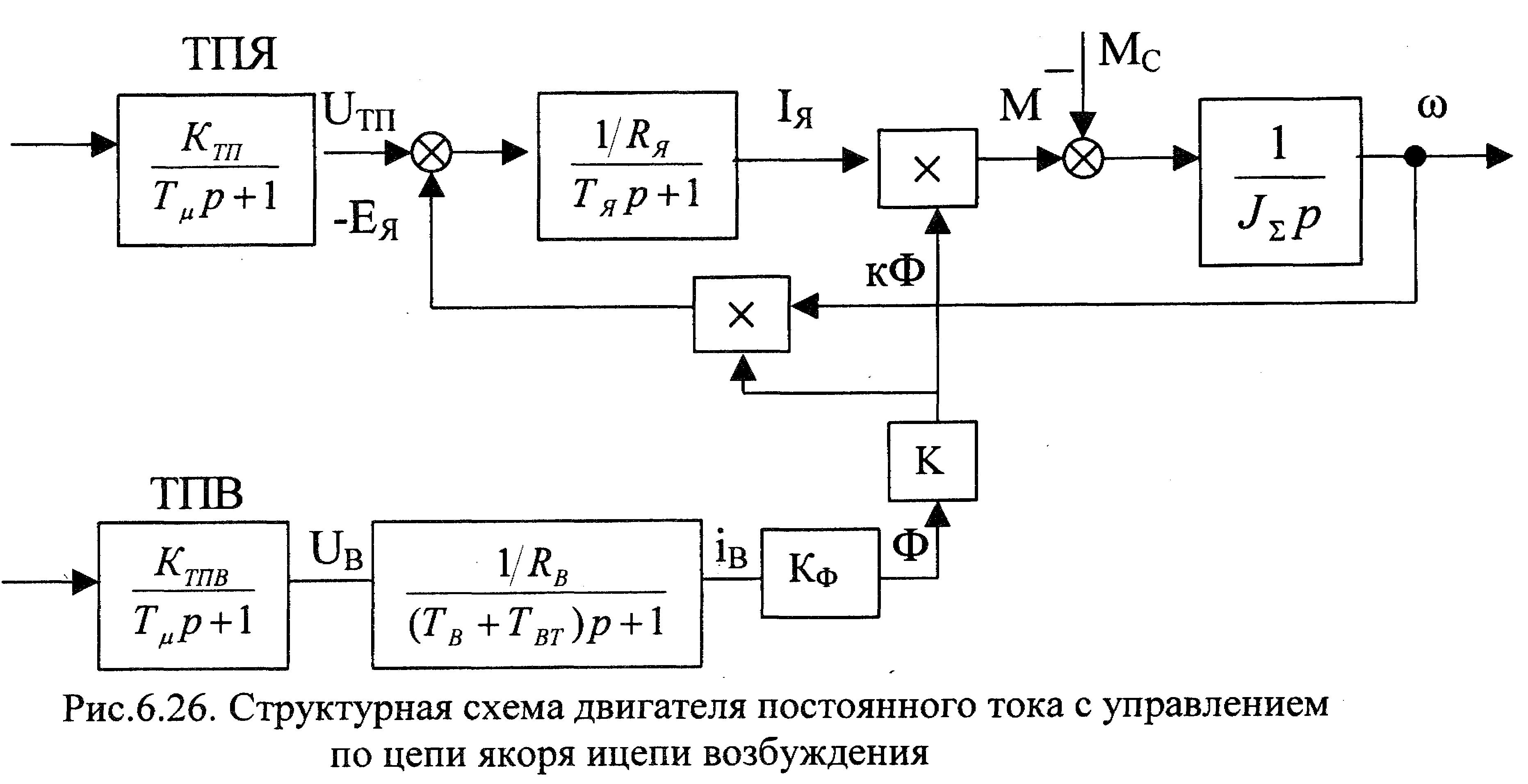 схема теристорныи преобразователь двигатель