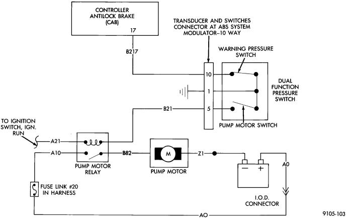 Ab Brake Wiring Diagram