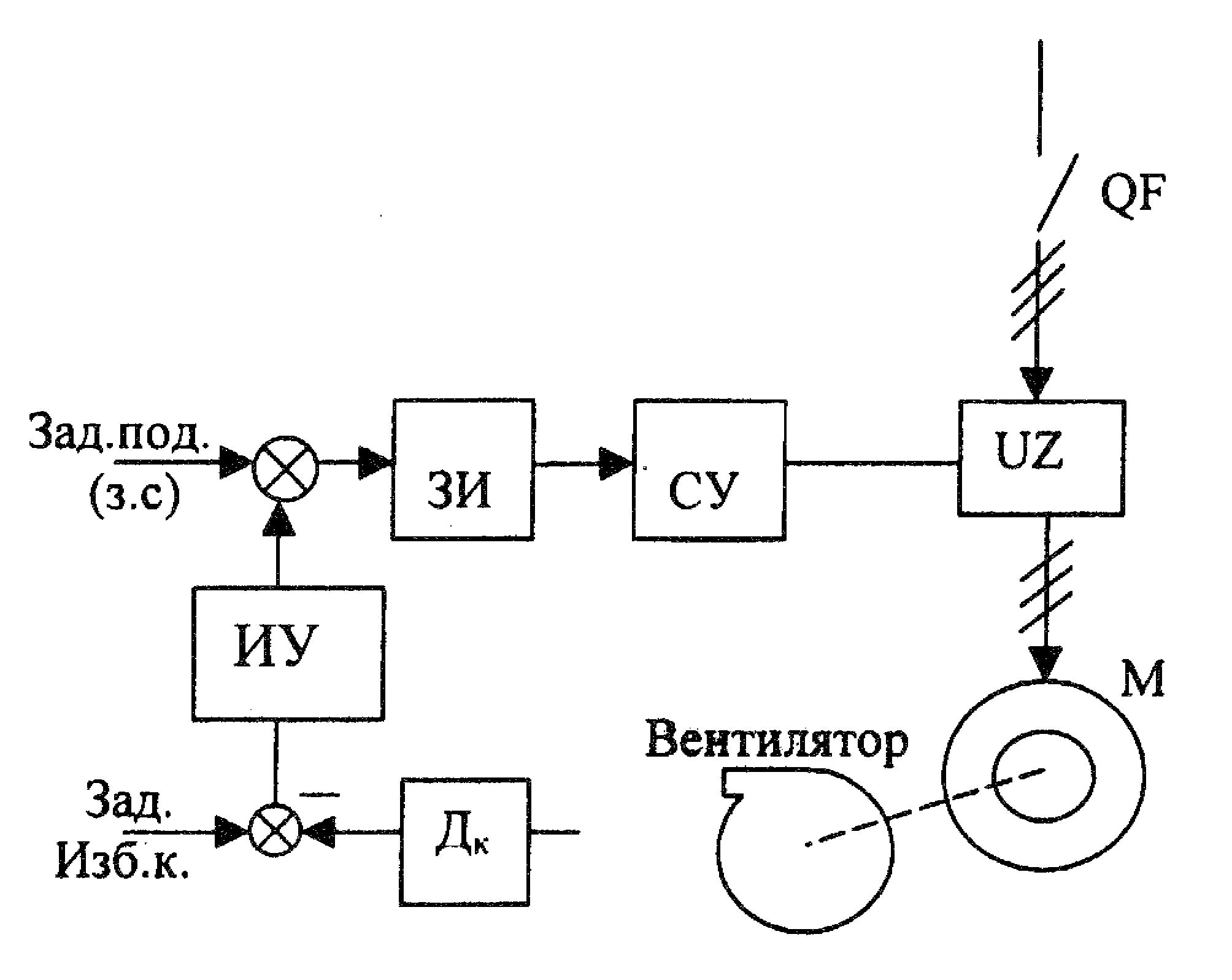 компрессор поршневой схема электропривода