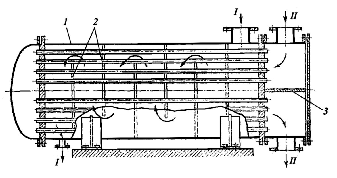 Рисунок кожухотрубчатого теплообменника теплообменник альфа лаваль прокладки в в