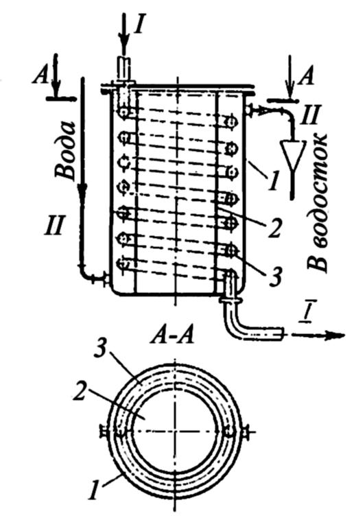 Рисунки змеевиковый теплообменник Паяный теплообменник HISAKA BX-15 Нижний Тагил