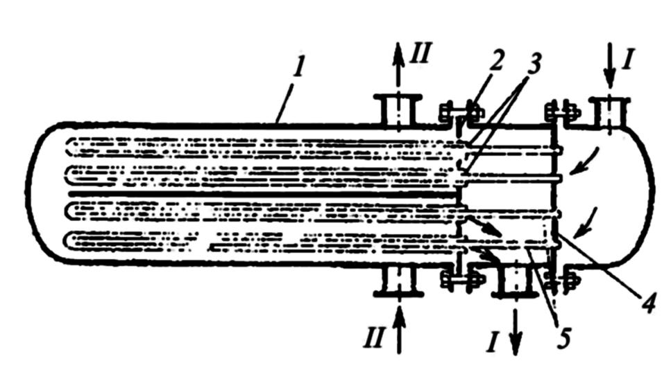 Кожухо-пластинчатый теплообменник Sondex SPS1201 Петропавловск-Камчатский