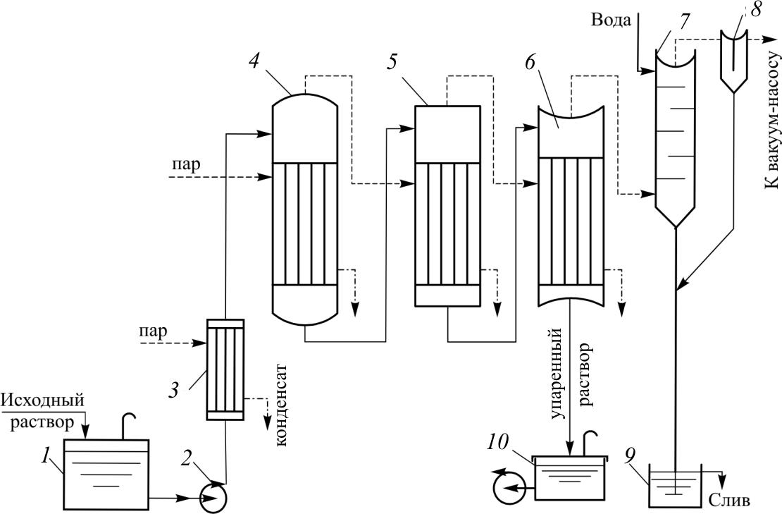 Трехкорпусная выпарная установка технологическая схема фото 210