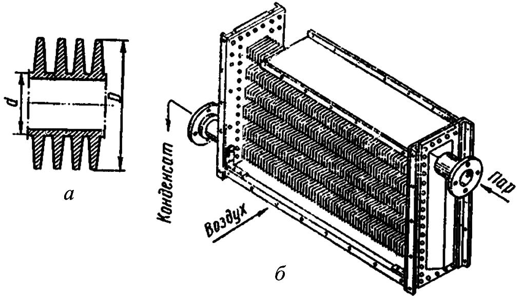 Теплообменник трубчатый оребренный Пластины теплообменника Alfa Laval M10-MXFM Кисловодск