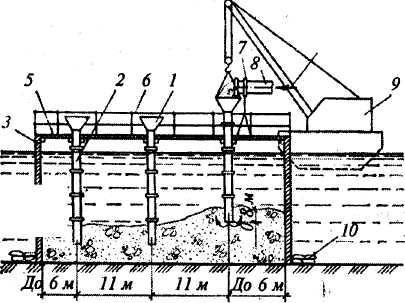 Укладка бетонной смеси в воду керамзитобетон в красноярске
