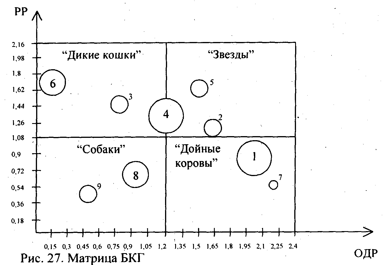 bcg matrix of proton holding