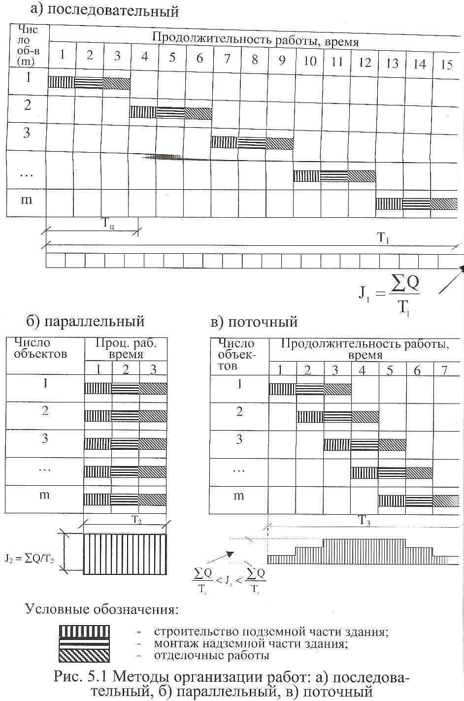 Календарная девушка модель производства работ анастасия вайнер