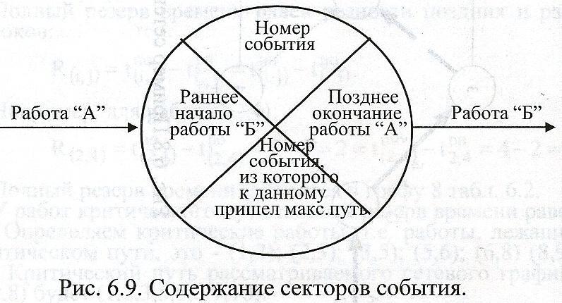 девушка модель сетевой график работы