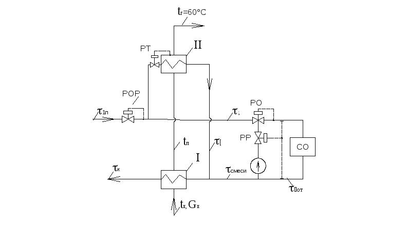 Расчет и подбор теплообменника для гвс Пластины теплообменника SWEP (Росвеп) GL-325N Якутск
